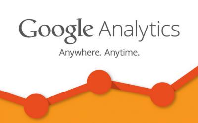 Grupowanie treści w Google Analytics