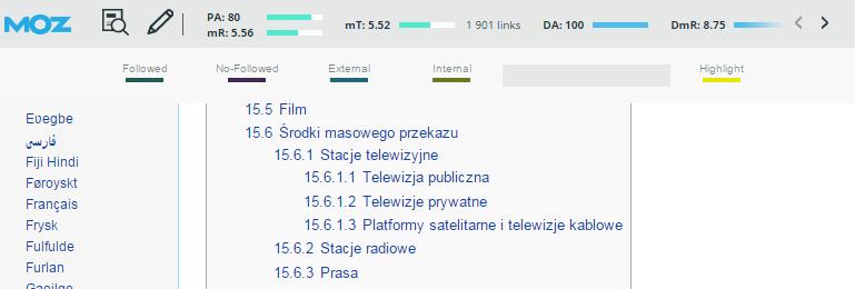 Moz Wikipedia