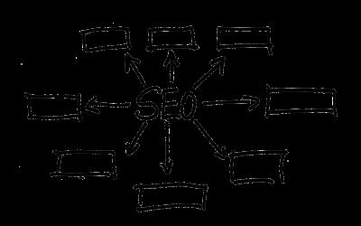 Clusteric – dodatkowe ustawienia eksportów w Search Auditorze 1.33