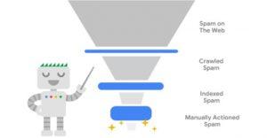 Google walczy ze SPAMem w sieci